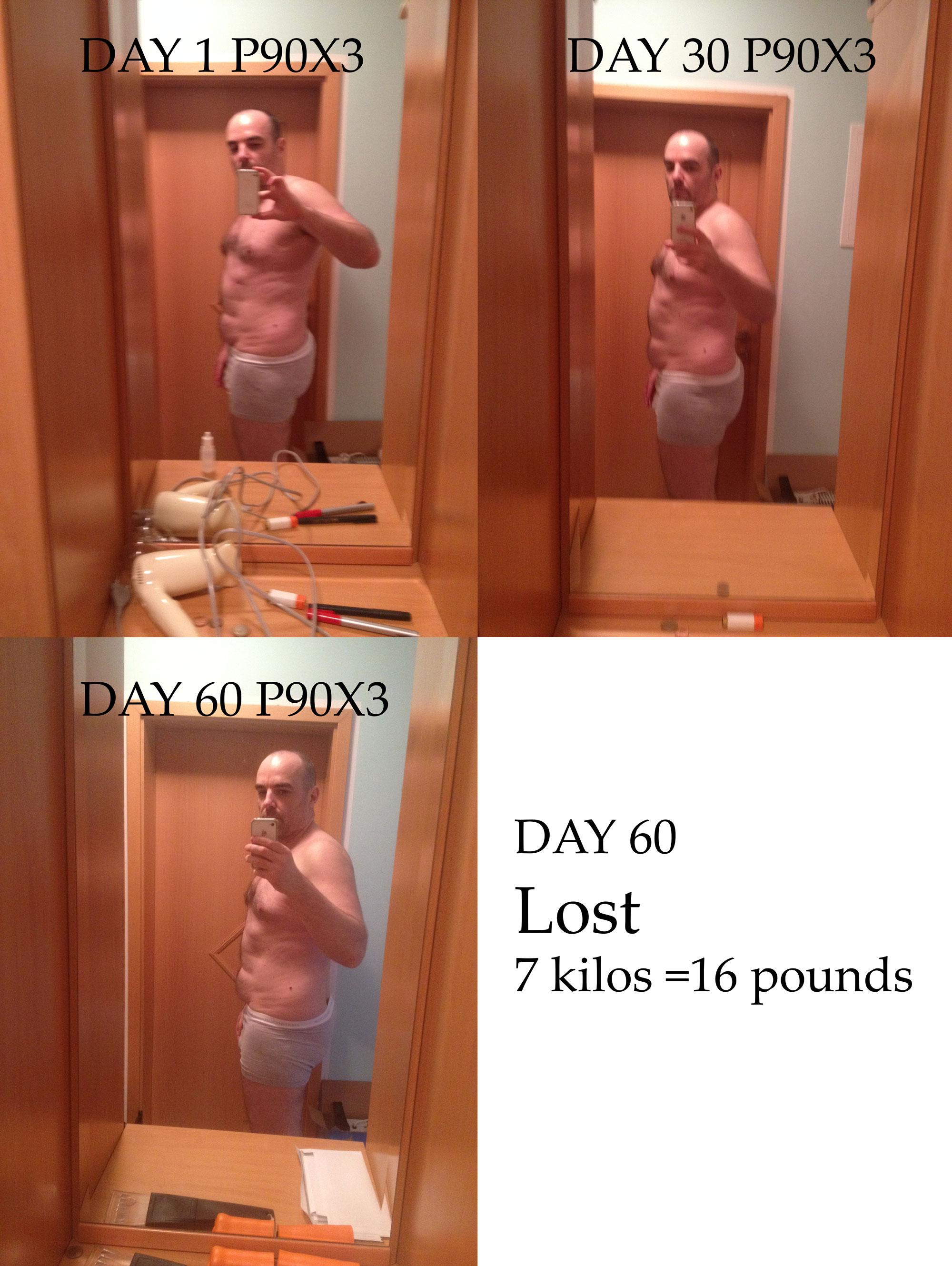 Results after 60 days of P90X3
