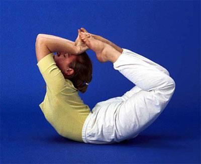 Yoga History, Types, Religion…..